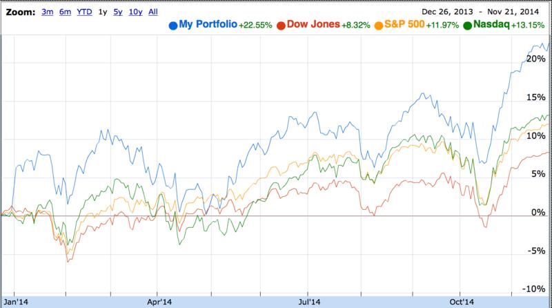 BIC Stock Index